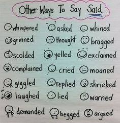 "Other ways to say ""said"".   I had a long list similar to this growing up and learning to write, but I love the faces illustrating this!"