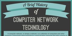 A Brief History Of Computer Network Technology Computer Network, Infographic, Technology, History, Tech, Infographics, Historia, Tecnologia, Visual Schedules