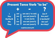 """The verb """"to be"""" is the most important verb in English. It is used as a the base for many other verbs and a great place to start your English journey. Make Money From Home, Make Money Online, How To Make Money, Affiliate Marketing, Online Marketing, Present Tense Verbs, Facts You Didnt Know, English Verbs, Silly Jokes"""