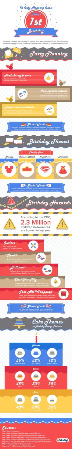Mom's Guide to Planning Baby's First Birthday – Infographic First Birthday Party Themes, Baby 1st Birthday, Birthday Party Decorations, Birthday Ideas, Baby Party, Childrens Party, Perfect Party, Party Planning, First Birthdays
