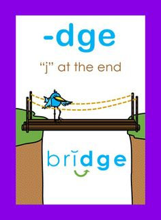 Teaching the inner dynamics of words is essential to reading and spelling success. In this lesson, students will learn that no word ends in |j|. You will teach when to use dge or ge. LiteraSee Concepts Illustrated targets the core of why many students struggle to read and spell.