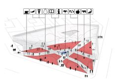 PMG architects and C.L.S.C proposals for sustainable market square competition