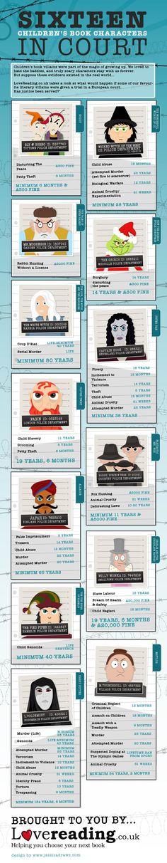 16 Children's Book Characters in Court