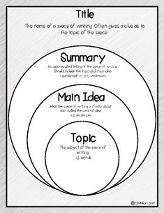 Topic, Main Idea, and Summary Organizer FREEBIE!