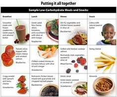 If you're on a low-carb diet to control diabetes, you make the healthiest choices to prepare well-balanced meals with these sample low carbohydrate meals and snacks @cdiabetes | cDiabetesrecipes.com