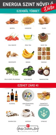 Health 2020, Healthy Lifestyle, Nutrition, Food, Essen, Meals, Healthy Living, Yemek, Eten