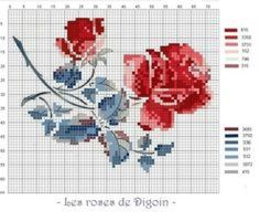 Cross Stitch Rose, Cross Stitch Flowers, Cross Stitch Charts, Cross Stitch Patterns, Diy Embroidery, Cross Stitch Embroidery, Embroidery Patterns, Cross Stitch Freebies, Le Point