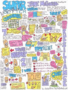 Sketchnotes of Jane McGonigal Keynote at SXSW by Alexis Finch @alexis finch about Superbetter.