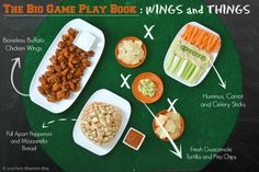 Wings & Things Bar for Super Bowl - party blueprints