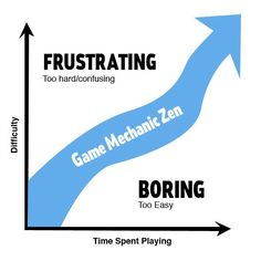 Great article on game mechanics
