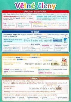 Pomůcka pro školáky Větné členy | Levné knihy School Humor, Funny Kids, Grammar, Montessori, Homeschool, Study, Teaching, Education, Logo