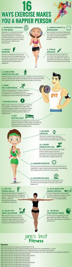 16 Ways Exercise Makes You Happier (Infographic) - http://mindbodygreen.com