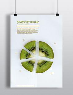 Kiwifruit Infographic on Behance