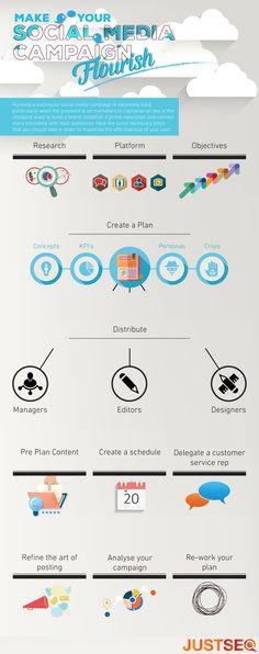 How To Make Your #SocialMedia Flourish | #Infographic