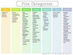 The important documents for when you die yes i plan for these 3 steps to organized files fandeluxe Image collections