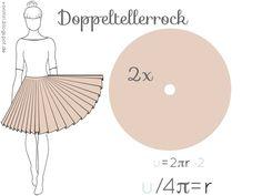 Eine detaillierte Übersicht zu verschiedenen Formen von Glocken- und Tellerröcken. Mit Anleitung zum Erstellen von Schnittmustern für schwingende Petticoatröcke oder einfache, gekräuselte Tellerröcke.