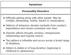 Before you call a type of behaviour a disorder, it should cause enduring patterns that deviate from the expectations of society. These are some of the symptoms of a disorder.                  ...