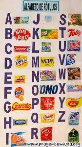 Ideas for building interactive alphabets - Educa Criança - Einrichtungsstil School Items, Learning Letters, Kindergarten Activities, Teaching Kids, Literacy, Alphabet, Parenting, Classroom, Writing