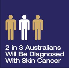 Skin cancer is very common in Australia.