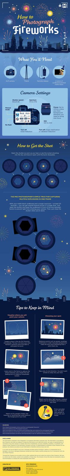 Best Camera Settings for Fireworks Photography Infographic. Topic: New Year, 4th of July, firecracker, 2017, photographer, DLSR,