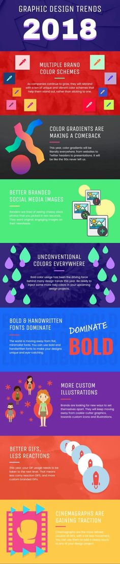 #Infographic: #GraphicDesign Trends 2018 🎨    #design