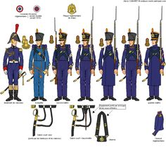 napoleon's navy uniforms - Hledat Googlem
