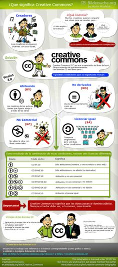 Qué es Creative Commons #infografia #infographic
