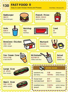 (130) FAST FOOD (II)