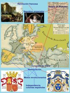 Panorama histórico del Romanticismo