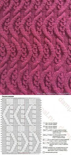 Belo, muito belo padrão de tricô