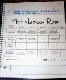 Middle School Math Madness!: Beginning Your Interactive Notebook- I'm going to adapt this for reading.