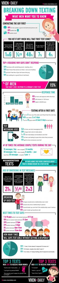 reasons-men-dont-text-back-infographic-1