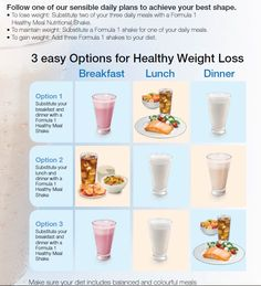 Easy way to lose weight. No need to count calories if you follow the plan. Chose which one works for you ADD in 2 snacks between meals. Eating 5 times a day with the right amount of protein will increase metabolism.