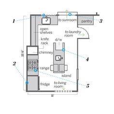 Simple Kitchen Floor Plan 2nd draft) kitchen floor plan for other client | kitchen universal