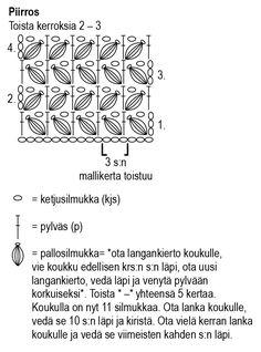 Nordic Yarns and Design since 1928 Keto, Yarns, Pattern, Design, Knitting, Crochet, Bonito, Tricot, Patterns