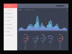 Here is a dark user interface of an analytics dashboard. Free PSD created and released by Davide Pacilio. Dashboard Interface, Web Dashboard, Analytics Dashboard, Dashboard Design, Interface Design, Data Analytics, Graphic Design Blog, Web Design, Visualisation