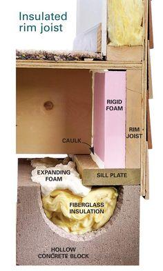 Insulate Basement Rim Joists - Step by Step | The Family Handyman