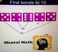 Teaching bonds of ten to help students add quickly.  This also practices subitizing.