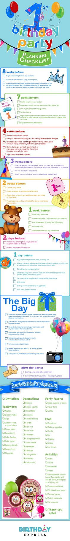 Kids Birthday Party Printable Checklist  House Mix Kids
