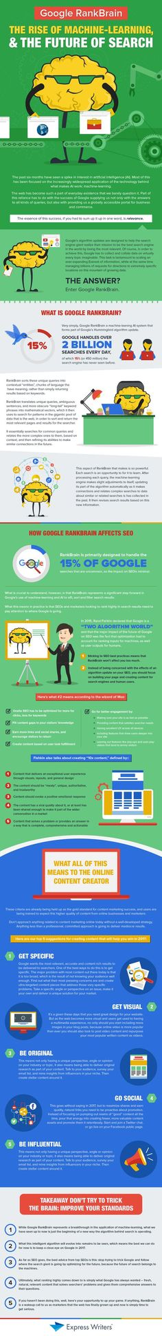 The Rise of Machine-Learning & The Future of Search Infographic Marketing Website, Seo Marketing, Content Marketing, Internet Marketing, Digital Marketing, Online Marketing, Website Analysis, Seo Analysis, Onpage Seo