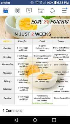 Boiled Egg Diet plan: Here's How You Shed 10 Pounds In One particular Week! Weight Loss Eating Plan, Diet Plans To Lose Weight, Fastest Way To Lose Weight In A Week, How To Lose Weight For Teens, Diet And Nutrition, Health Diet, Health Fitness, Fat Loss Diet, Fat Burning Diet