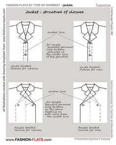 jacket closures - tons of great info in this site