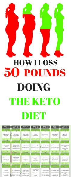 Here's Exactly How I Lost 50 Pounds Doing The Keto Diet - Magical Useful Tips