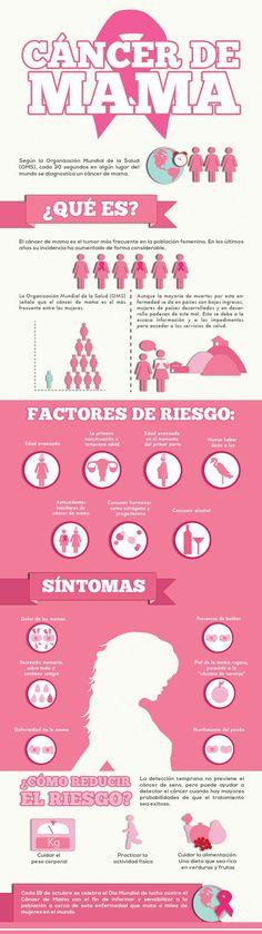 #Infografía sobre el #cáncerdemama ¡Reduce su riesgo! http://www.vitasalud.com/cancer-de-mama-reduce-su-riesgo-infografia/