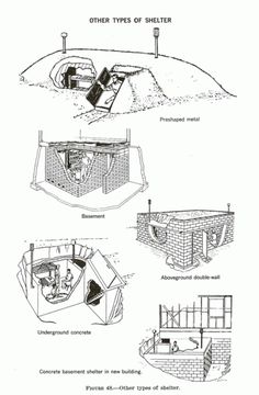 How To Build a Fallout Shelter Info From 1963 Homesteading  - The Homestead Survival .Com