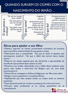 Entre Biberons e Batons: CONSULTÓRIO: Quando surgem os ciúmes com o nascimento do irmão...