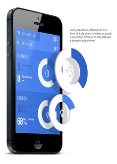 Infomatic iPhone App by Saturized Digital Agency, via Behance