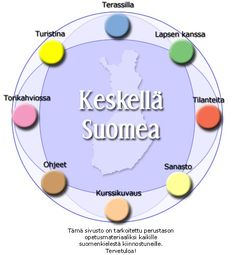 Sivusto on tarkoitettu perustason opetusmateriaaliksi kaikille suomen kielestä kiinnostuneille.