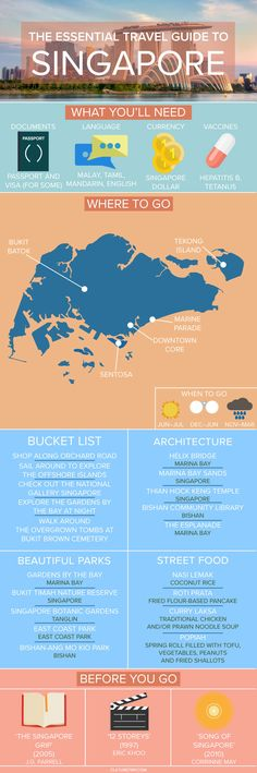 The Essential Travel Guide to Singapore (Infographic)|Pinterest: @theculturetrip