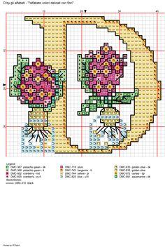 Alfabeto colori delicati con fiori: D